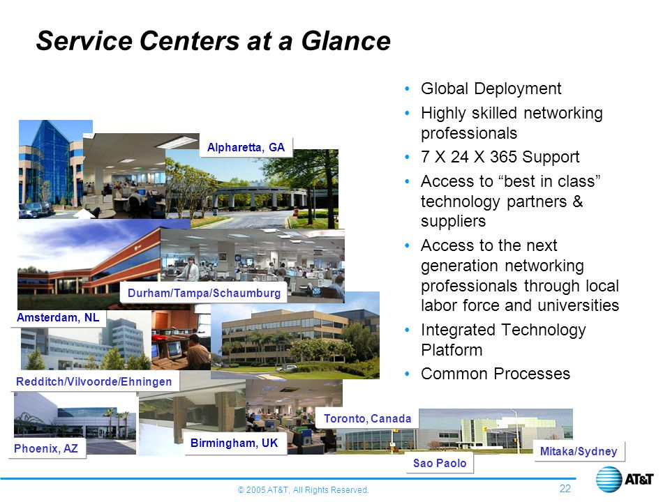© 2005 AT&T, All Rights Reserved. 22 Service Centers at a Glance Global Deployment Highly skilled networking professionals 7 X 24 X 365 Support Access
