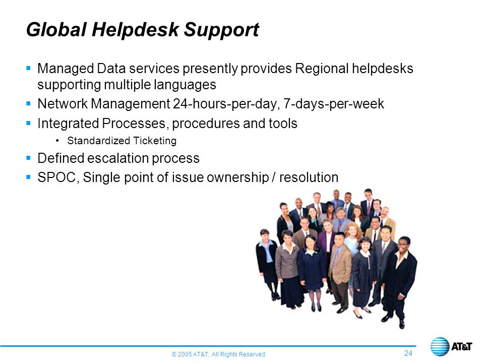 © 2005 AT&T, All Rights Reserved. 24 Global Helpdesk Support Managed Data services presently provides Regional helpdesks supporting multiple languages
