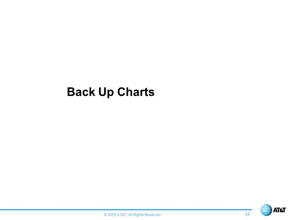© 2005 AT&T, All Rights Reserved. 34 Back Up Charts