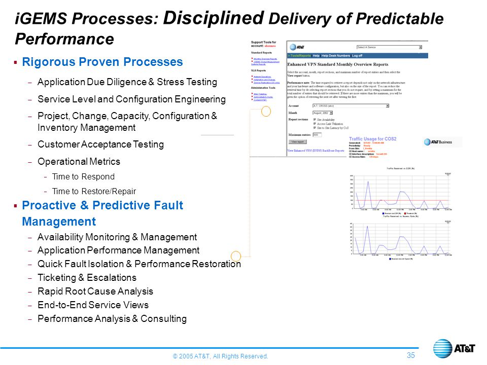 © 2005 AT&T, All Rights Reserved. 35 iGEMS Processes: Disciplined Delivery of Predictable Performance Rigorous Proven Processes Application Due Dilige