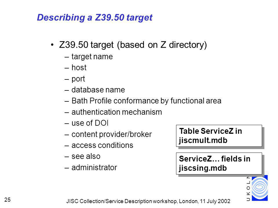 JISC Collection/Service Description workshop, London, 11 July Describing a Z39.50 target Z39.50 target (based on Z directory) –target name –host –port –database name –Bath Profile conformance by functional area –authentication mechanism –use of DOI –content provider/broker –access conditions –see also –administrator Table ServiceZ in jiscmult.mdb ServiceZ… fields in jiscsing.mdb