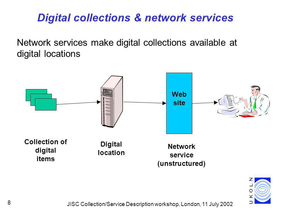 JISC Collection/Service Description workshop, London, 11 July 2002 8 Digital collections & network services Collection of digital items Digital location Web site Network service (unstructured) Network services make digital collections available at digital locations