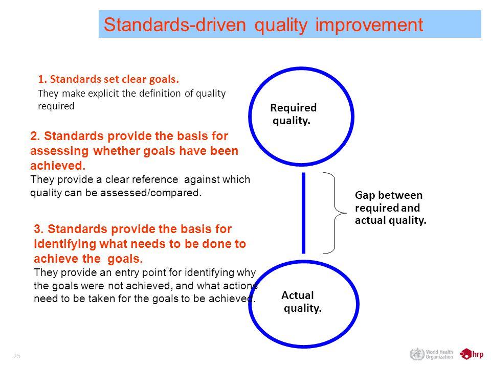 25 1. Standards set clear goals.