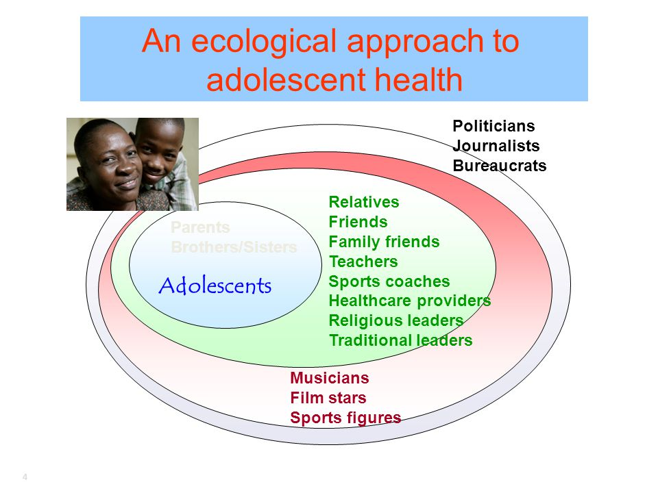 4 Politicians Journalists Bureaucrats Relatives Friends Family friends Teachers Sports coaches Healthcare providers Religious leaders Traditional leaders Parents Brothers/Sisters Adolescents Musicians Film stars Sports figures An ecological approach to adolescent health
