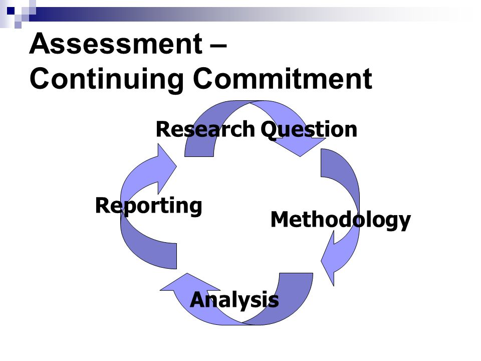 Assessment – Continuing Commitment Analysis Research Question Methodology Reporting
