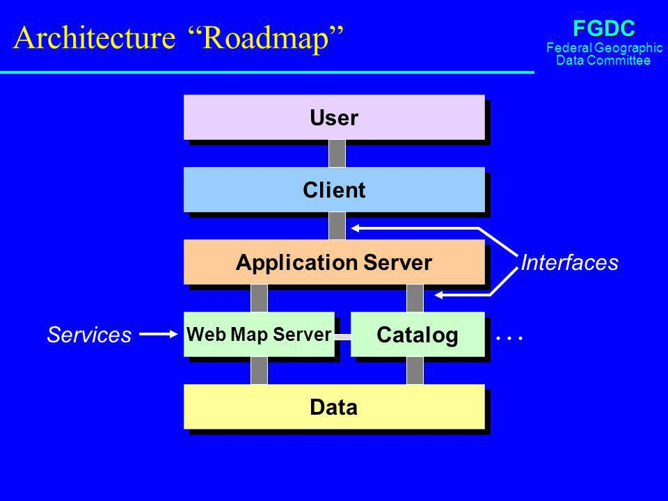 Data Client User Application Server Catalog Architecture RoadmapFGDC Federal Geographic Data Committee Services Web Map Server...