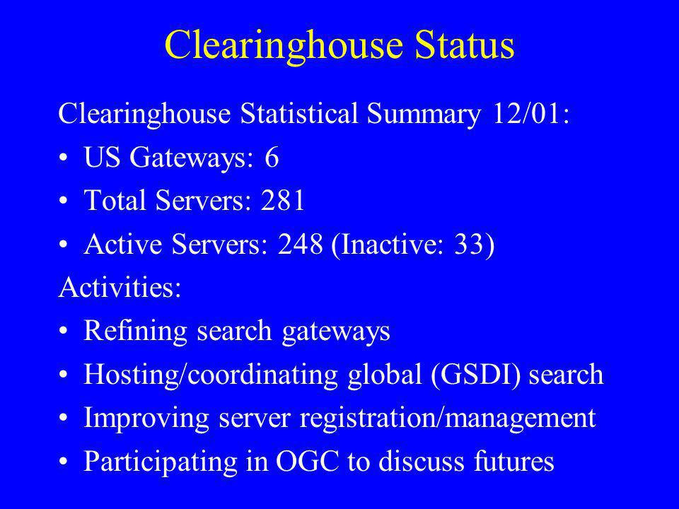 Clearinghouse Status Clearinghouse Statistical Summary 12/01: US Gateways: 6 Total Servers: 281 Active Servers: 248 (Inactive: 33) Activities: Refining search gateways Hosting/coordinating global (GSDI) search Improving server registration/management Participating in OGC to discuss futures