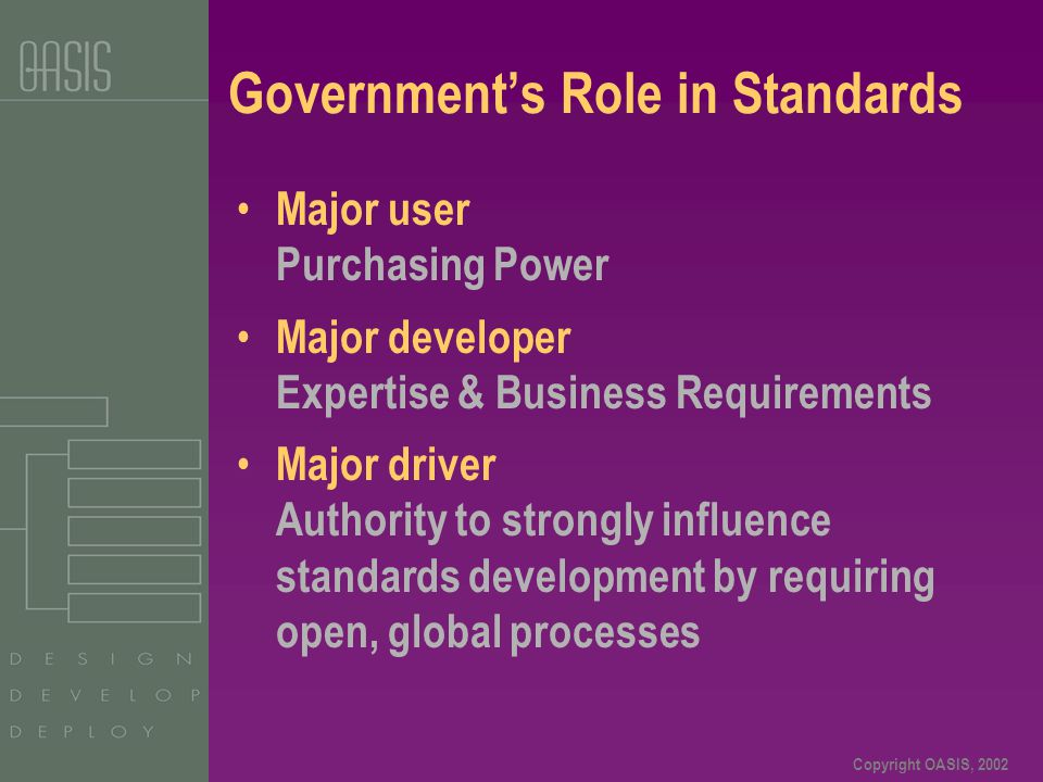 Copyright OASIS, 2002 Governments Role in Standards Major user Purchasing Power Major developer Expertise & Business Requirements Major driver Authori