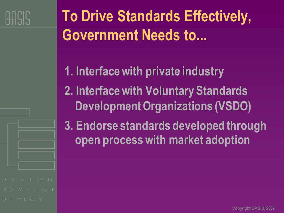 Copyright OASIS, 2002 To Drive Standards Effectively, Government Needs to... 1. Interface with private industry 2. Interface with Voluntary Standards