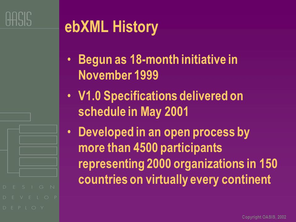 Copyright OASIS, 2002 ebXML History Begun as 18-month initiative in November 1999 V1.0 Specifications delivered on schedule in May 2001 Developed in a