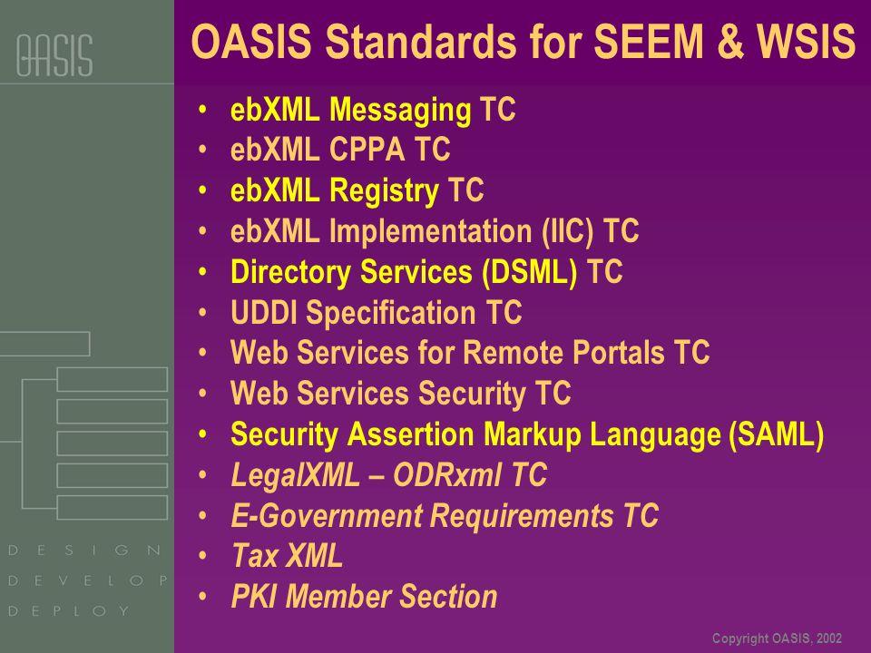 Copyright OASIS, 2002 OASIS Standards for SEEM & WSIS ebXML Messaging TC ebXML CPPA TC ebXML Registry TC ebXML Implementation (IIC) TC Directory Services (DSML) TC UDDI Specification TC Web Services for Remote Portals TC Web Services Security TC Security Assertion Markup Language (SAML) LegalXML – ODRxml TC E-Government Requirements TC Tax XML PKI Member Section