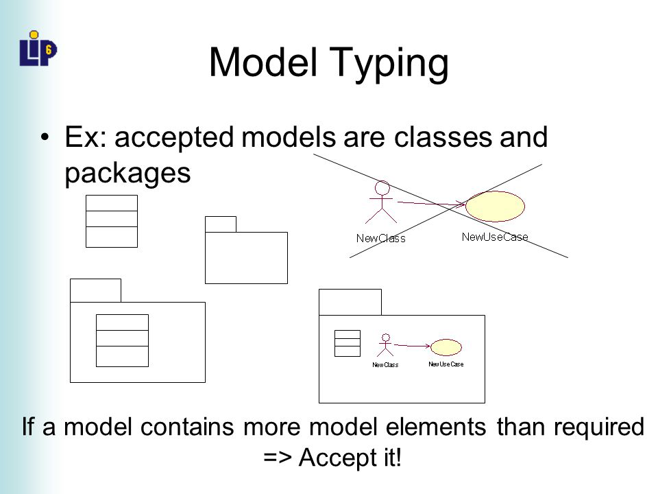 Model Typing Ex: accepted models are classes and packages If a model contains more model elements than required => Accept it!