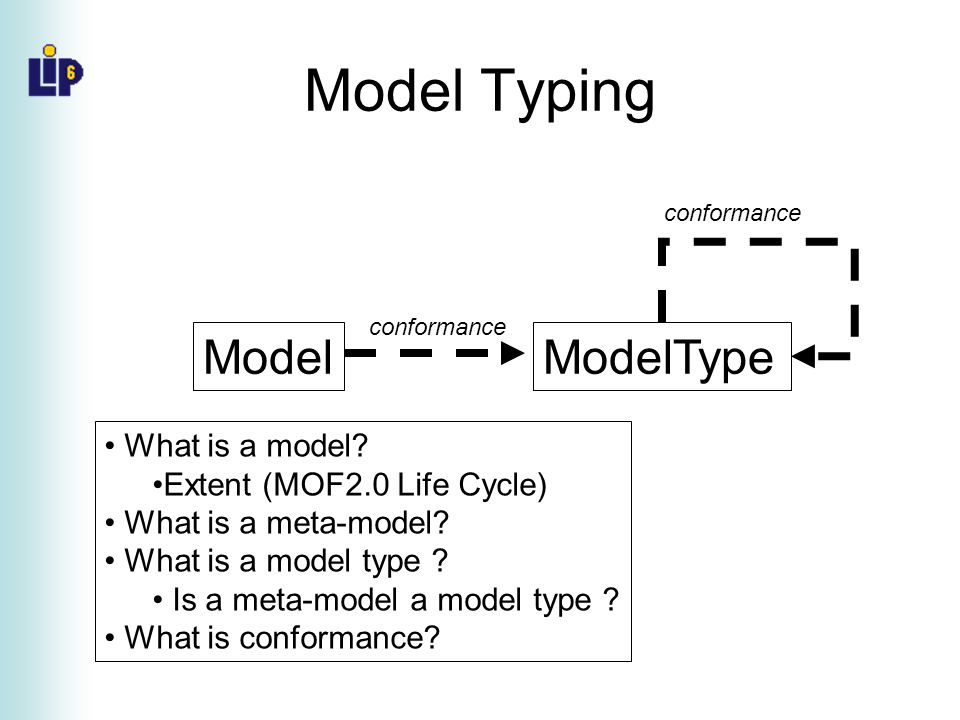 Model Typing ModelModelType conformance What is a model.