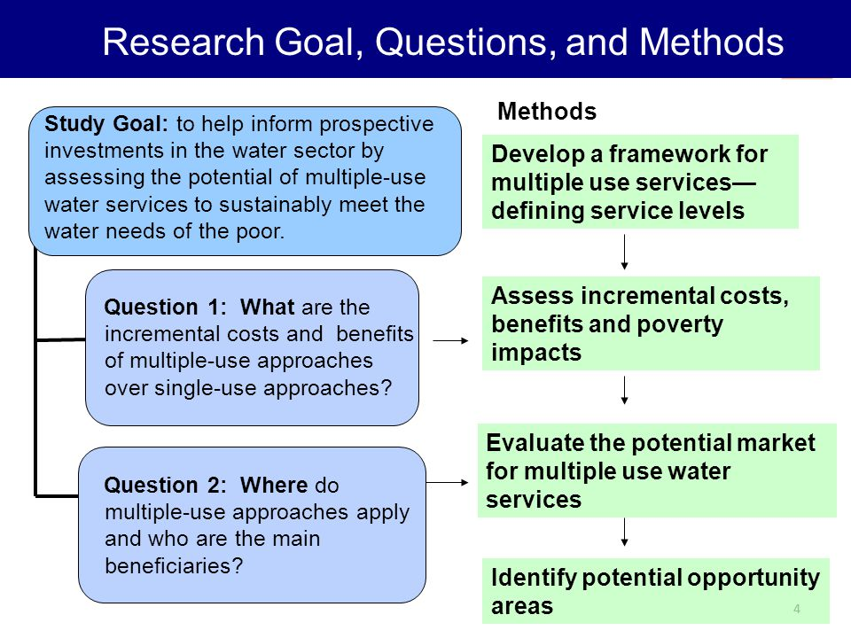 44 Study Goal: to help inform prospective investments in the water sector by assessing the potential of multiple-use water services to sustainably meet the water needs of the poor.