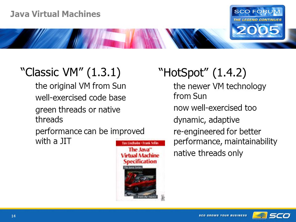 14 Java Virtual Machines HotSpot (1.4.2) the newer VM technology from Sun now well-exercised too dynamic, adaptive re-engineered for better performance, maintainability native threads only Classic VM (1.3.1) the original VM from Sun well-exercised code base green threads or native threads performance can be improved with a JIT