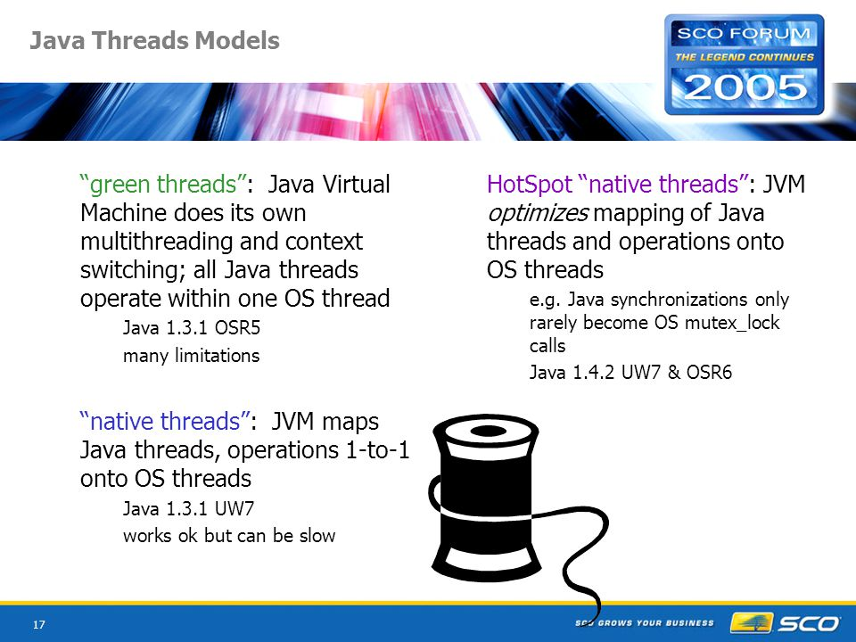 17 Java Threads Models green threads: Java Virtual Machine does its own multithreading and context switching; all Java threads operate within one OS thread Java 1.3.1 OSR5 many limitations native threads: JVM maps Java threads, operations 1-to-1 onto OS threads Java 1.3.1 UW7 works ok but can be slow HotSpot native threads: JVM optimizes mapping of Java threads and operations onto OS threads e.g.
