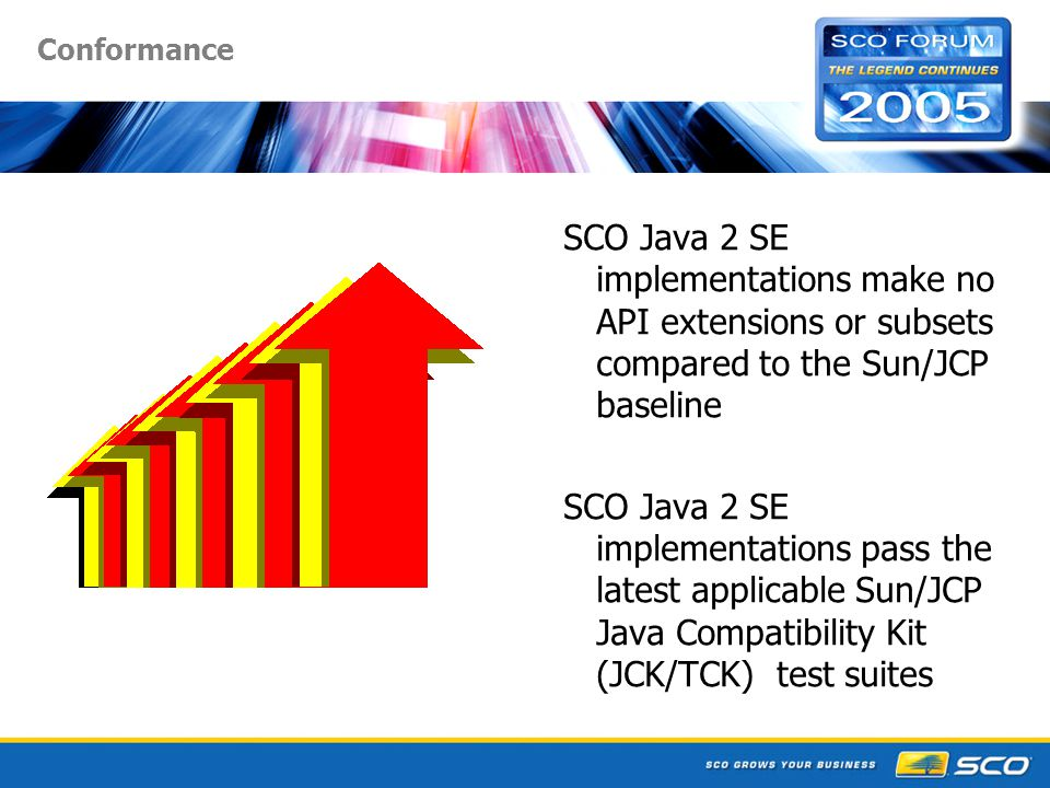 Conformance SCO Java 2 SE implementations make no API extensions or subsets compared to the Sun/JCP baseline SCO Java 2 SE implementations pass the latest applicable Sun/JCP Java Compatibility Kit (JCK/TCK) test suites