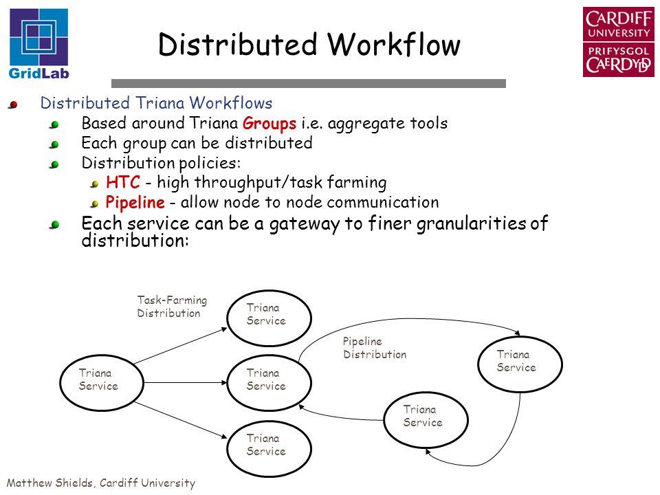 Matthew Shields, Cardiff University Distributed Workflow Distributed Triana Workflows Based around Triana Groups i.e.
