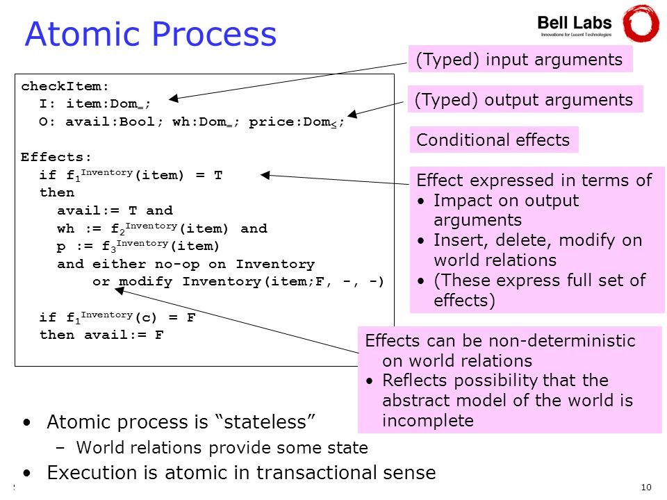 September 1, 2005 Automatic Composition of Semantic Web Services, VLDB 2005 10 Atomic Process Atomic process is stateless –World relations provide some state Execution is atomic in transactional sense checkItem: I: item:Dom = ; O: avail:Bool; wh:Dom = ; price:Dom ; Effects: if f 1 Inventory (item) = T then avail:= T and wh := f 2 Inventory (item) and p := f 3 Inventory (item) and either no-op on Inventory or modify Inventory(item;F, -, -) if f 1 Inventory (c) = F then avail:= F (Typed) input arguments (Typed) output arguments Conditional effects Effect expressed in terms of Impact on output arguments Insert, delete, modify on world relations (These express full set of effects) Effects can be non-deterministic on world relations Reflects possibility that the abstract model of the world is incomplete