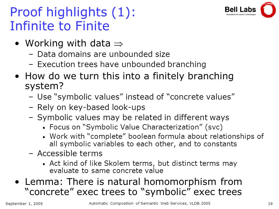 September 1, 2005 Automatic Composition of Semantic Web Services, VLDB 2005 19 Proof highlights (1): Infinite to Finite Working with data –Data domains are unbounded size –Execution trees have unbounded branching How do we turn this into a finitely branching system.