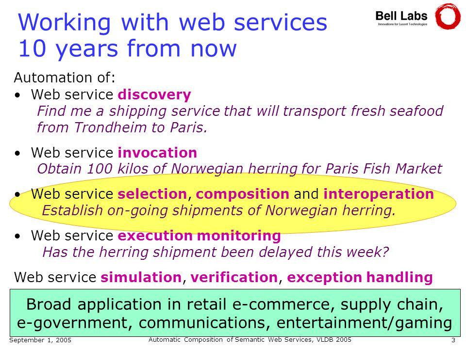 September 1, 2005 Automatic Composition of Semantic Web Services, VLDB 2005 24 Backup Slides