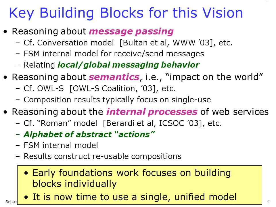 September 1, 2005 Automatic Composition of Semantic Web Services, VLDB 2005 15 .