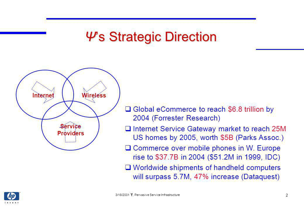 3/18/2001, Pervasive Service Infrastructure 2 Ψs Strategic Direction InternetWireless Service Providers Global eCommerce to reach $6.8 trillion by 2004 (Forrester Research) Internet Service Gateway market to reach 25M US homes by 2005, worth $5B (Parks Assoc.) Commerce over mobile phones in W.
