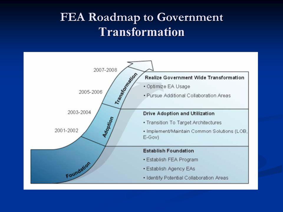 FEA Roadmap to Government Transformation
