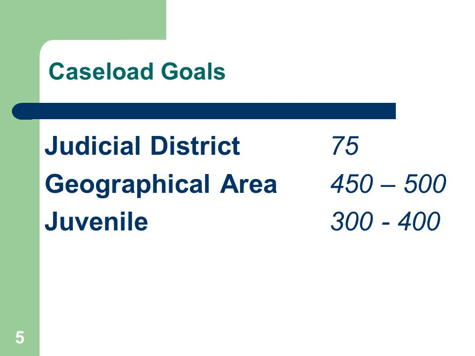 5 Caseload Goals Judicial District 75 Geographical Area450 – 500 Juvenile300 - 400