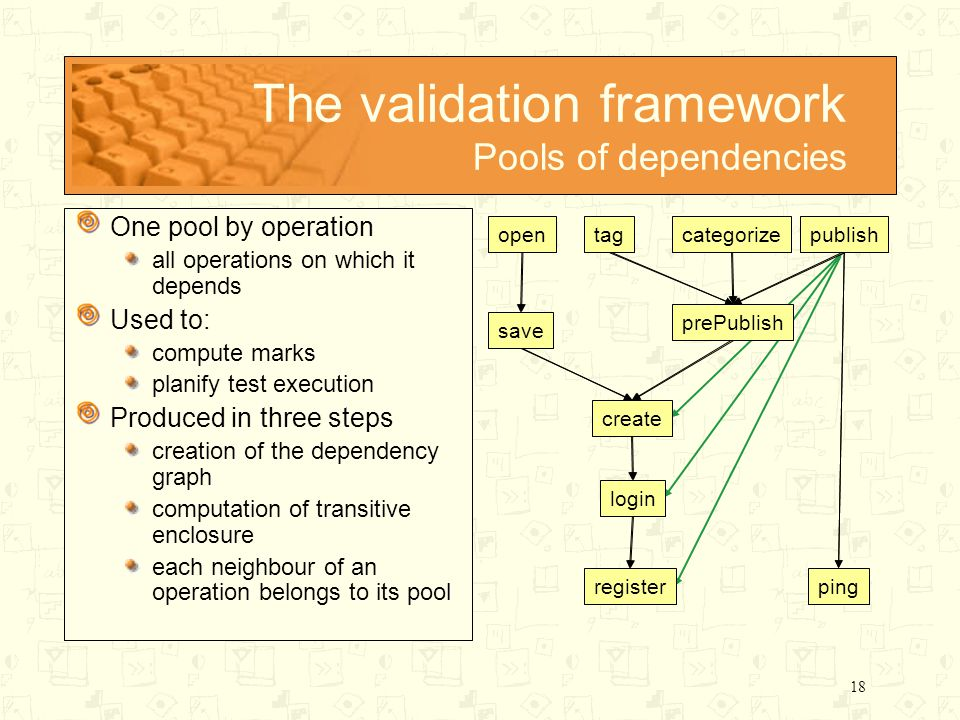 18 The validation framework Pools of dependencies One pool by operation all operations on which it depends Used to: compute marks planify test execution Produced in three steps creation of the dependency graph computation of transitive enclosure each neighbour of an operation belongs to its pool opentagcategorizepublish save prePublish create login registerping opentagcategorizepublish save prePublish create login registerping