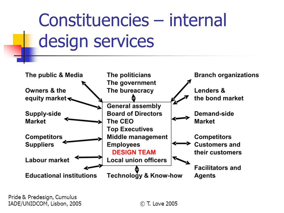 Pride & Predesign, Cumulus IADE/UNIDCOM, Lisbon, 2005© T. Love 2005 Constituencies – internal design services