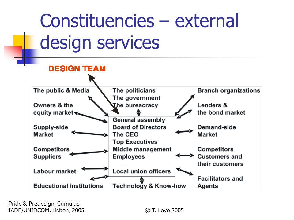 Pride & Predesign, Cumulus IADE/UNIDCOM, Lisbon, 2005© T. Love 2005 Constituencies – external design services