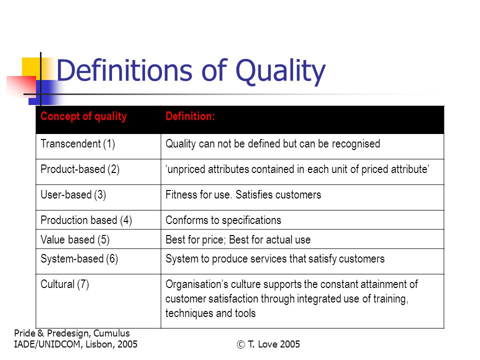 Pride & Predesign, Cumulus IADE/UNIDCOM, Lisbon, 2005© T. Love 2005 Definitions of Quality Concept of qualityDefinition: Transcendent (1)Quality can n