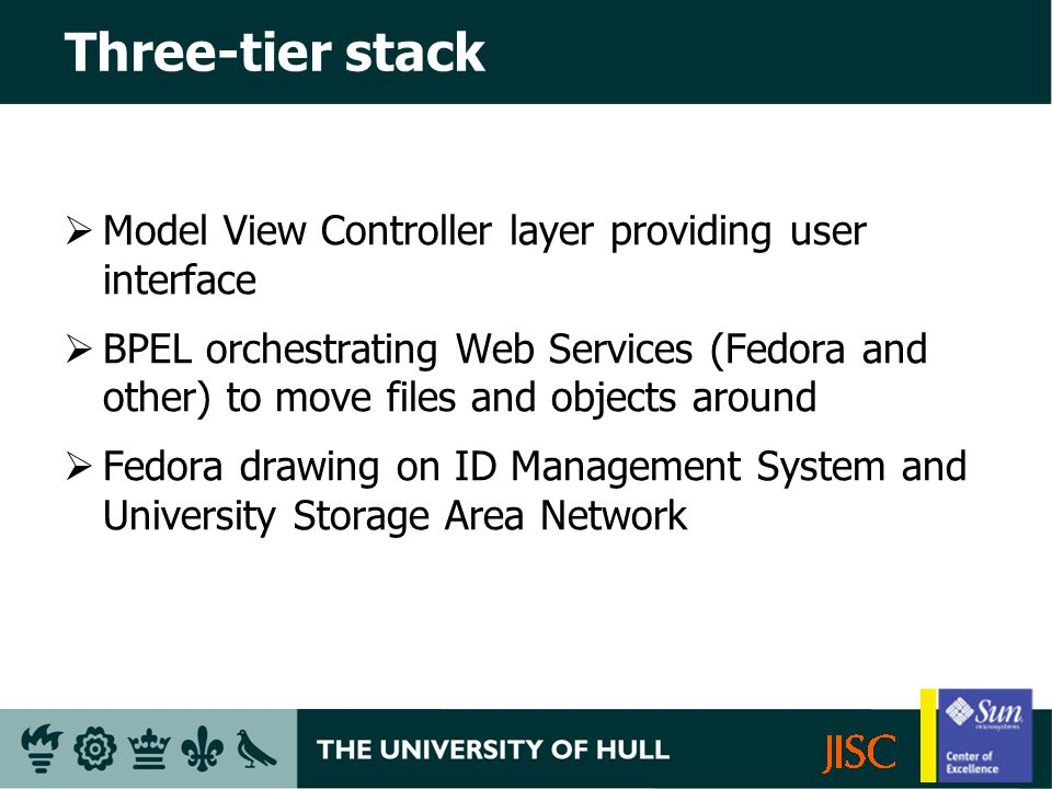 Model View Controller layer providing user interface BPEL orchestrating Web Services (Fedora and other) to move files and objects around Fedora drawing on ID Management System and University Storage Area Network
