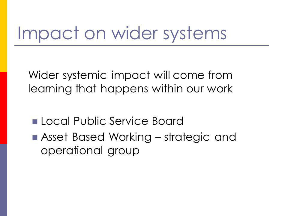 Impact on wider systems Wider systemic impact will come from learning that happens within our work Local Public Service Board Asset Based Working – strategic and operational group