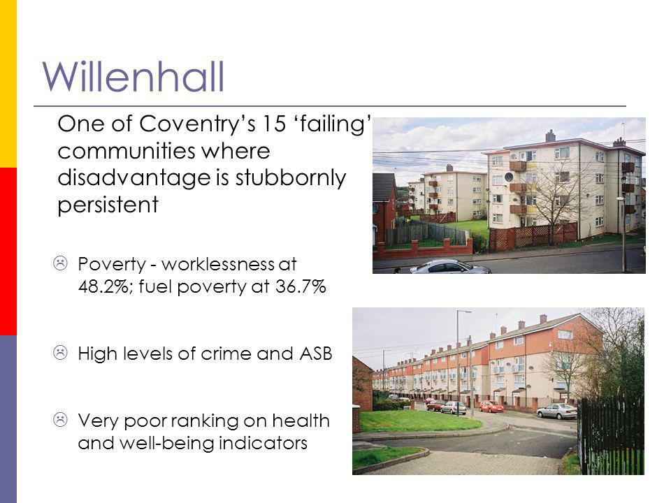 Willenhall One of Coventrys 15 failing communities where disadvantage is stubbornly persistent Poverty - worklessness at 48.2%; fuel poverty at 36.7% High levels of crime and ASB Very poor ranking on health and well-being indicators
