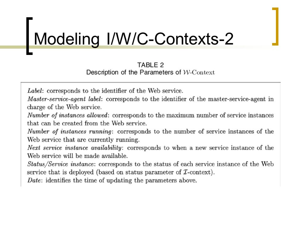 Modeling I/W/C-Contexts-2