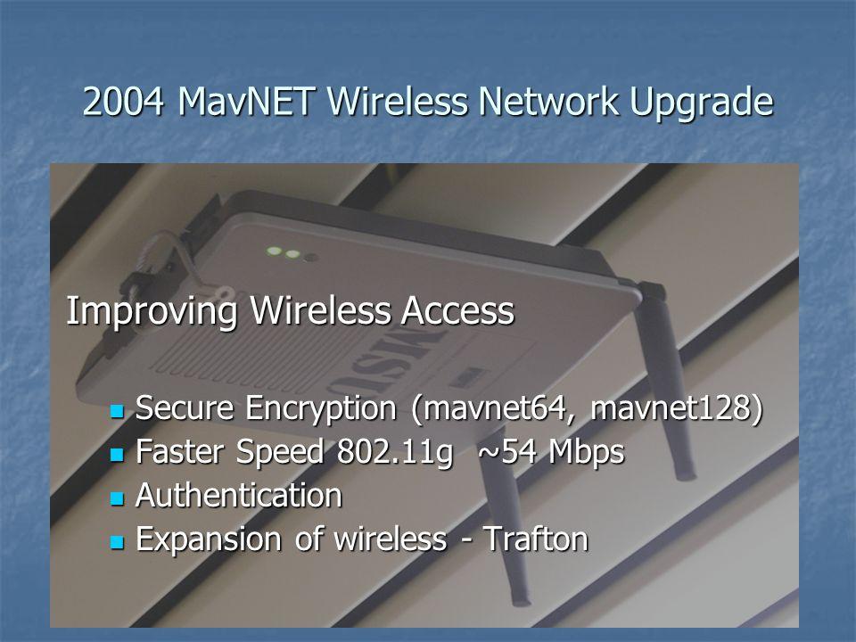 2004 MavNET Wireless Network Upgrade Improving Wireless Access Secure Encryption (mavnet64, mavnet128) Secure Encryption (mavnet64, mavnet128) Faster