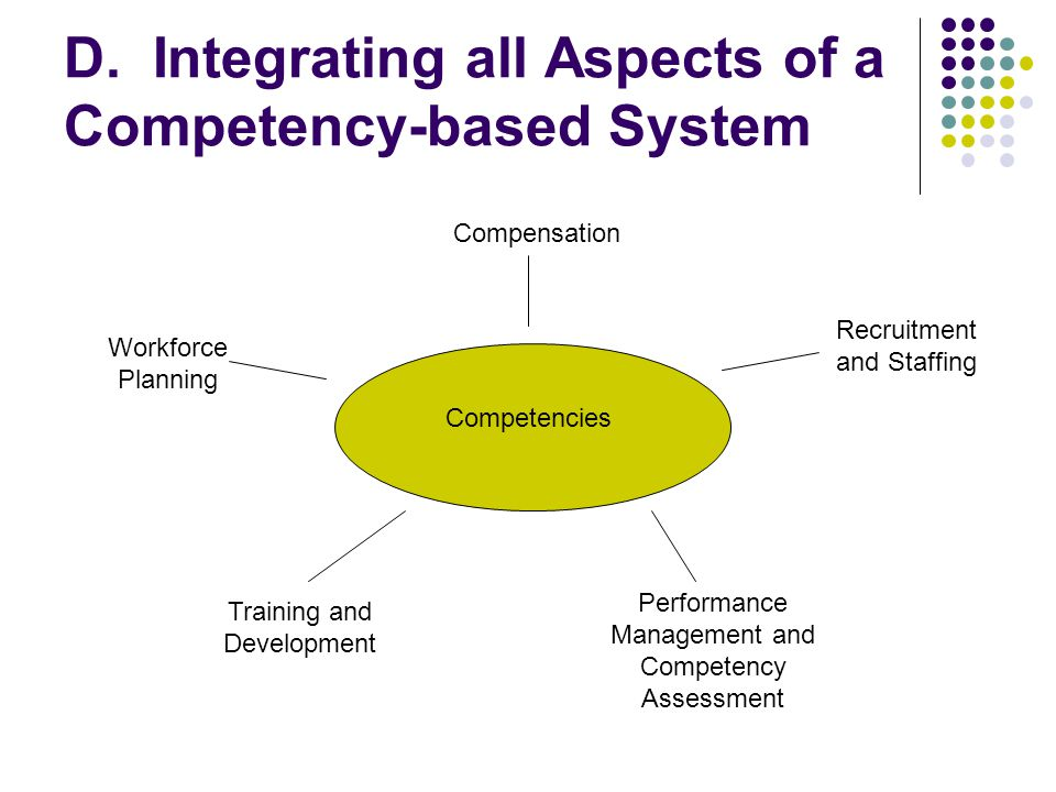 D. Integrating all Aspects of a Competency-based System Competencies Training and Development Recruitment and Staffing Workforce Planning Compensation