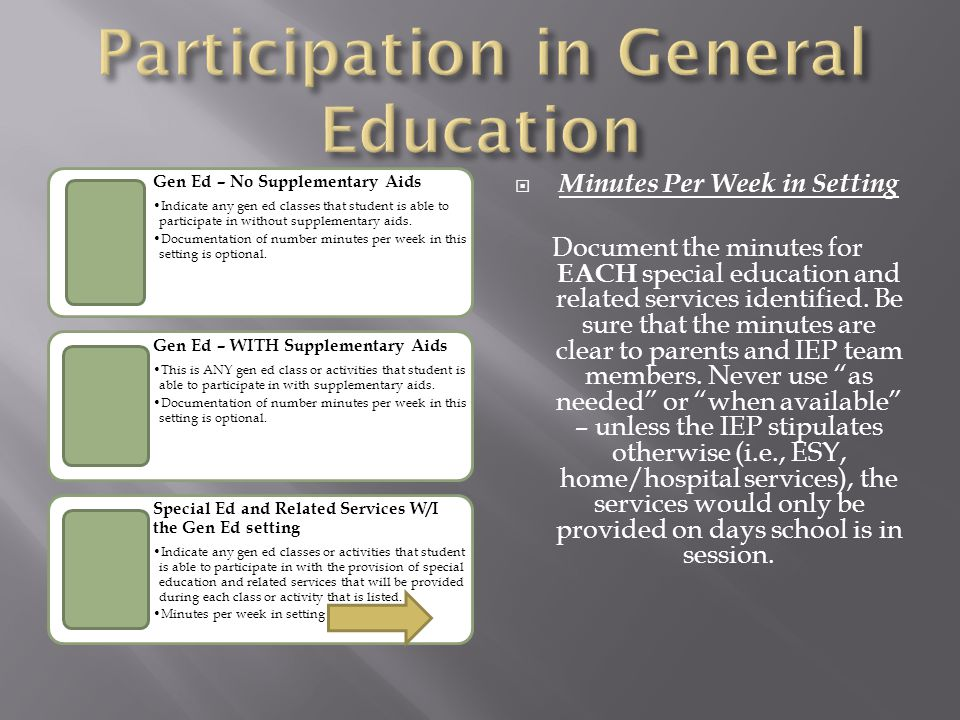Special Education Services – Outside General Education- Document the minutes for EACH special education and related services identified Related Services - Outside General Education- Document the minutes for EACH special education and related services identified
