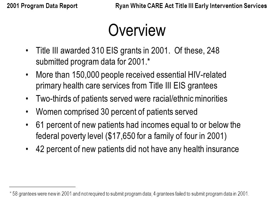 2001 Program Data Report Ryan White CARE Act Title III Early Intervention Services Number of Patients Served by Reporting Grantees * Individuals may have attended more than one outreach session.