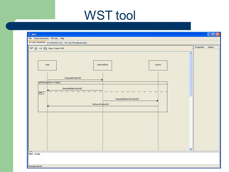 WST tool