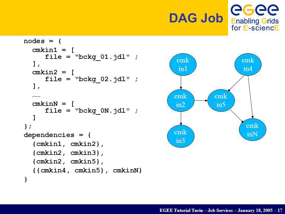 EGEE Tutorial Turin – Job Services – January 18, 2005 - 17 DAG Job nodes = { cmkin1 = [ file = bckg_01.jdl