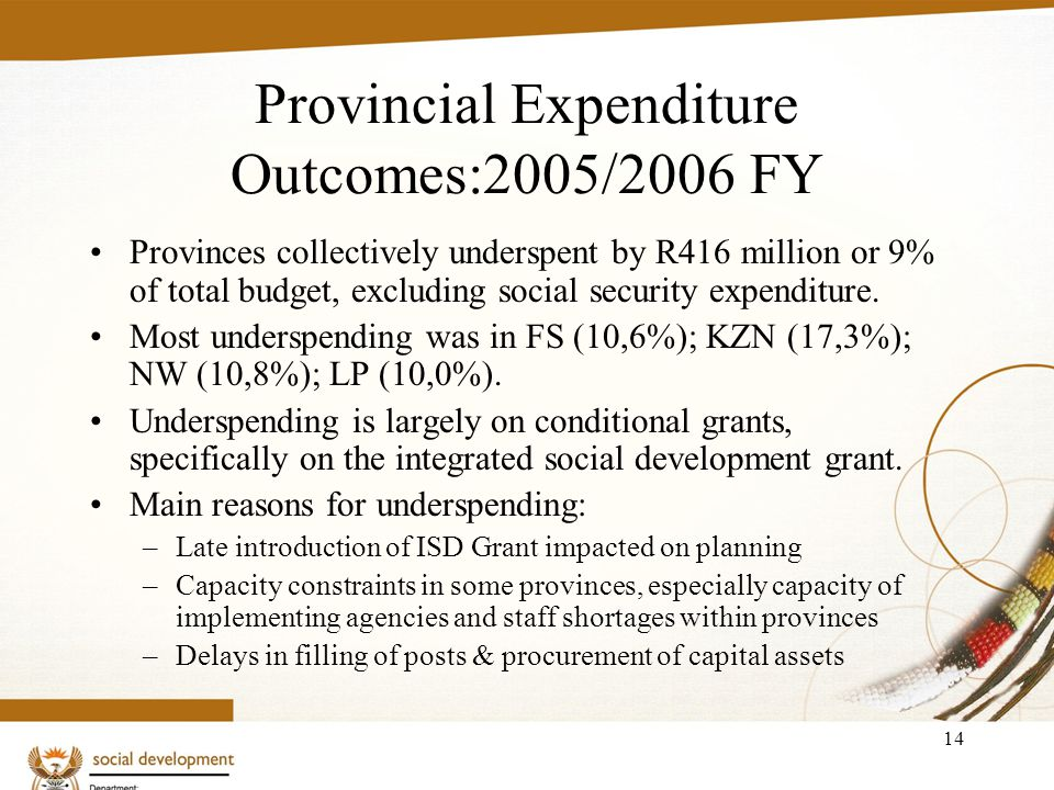 14 Provincial Expenditure Outcomes:2005/2006 FY Provinces collectively underspent by R416 million or 9% of total budget, excluding social security exp