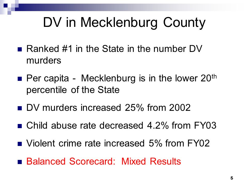 5 DV in Mecklenburg County Ranked #1 in the State in the number DV murders Per capita - Mecklenburg is in the lower 20 th percentile of the State DV murders increased 25% from 2002 Child abuse rate decreased 4.2% from FY03 Violent crime rate increased 5% from FY02 Balanced Scorecard: Mixed Results