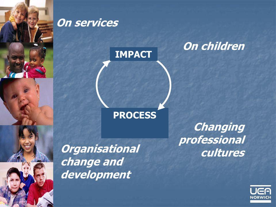 Client group focus Source: National Evaluation of Childrens Trusts Baseline Implementation Survey, July 2004