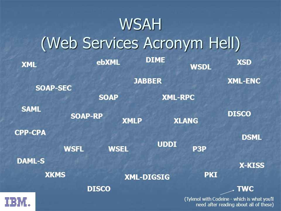 WSAH (Web Services Acronym Hell) XML SOAP WSDL UDDI WSFL DISCO PKIXKMS SAML ebXML XML-RPC XMLP XML-DIGSIG XML-ENC SOAP-SEC X-KISS CPP-CPA WSEL SOAP-RP DIME XLANG DISCO JABBER (Tylenol with Codeine - which is what youll need after reading about all of these) P3P DSML DAML-S XSD TWC
