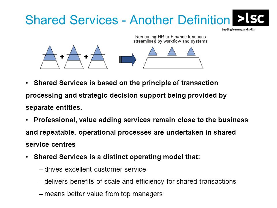 Shared Services - Another Definition Shared Services is based on the principle of transaction processing and strategic decision support being provided by separate entities.