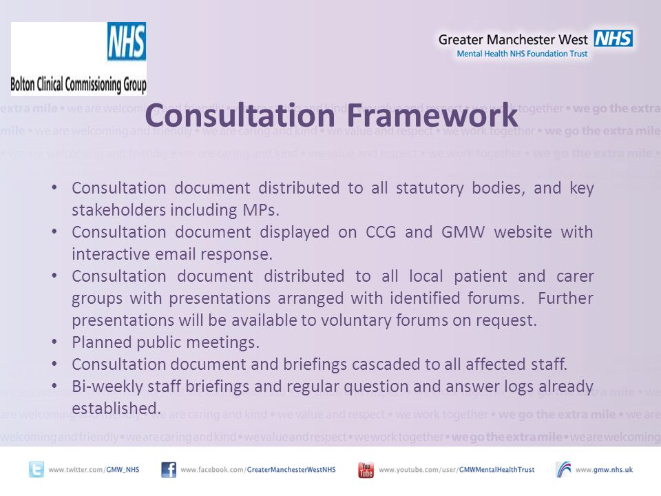 Consultation Framework Consultation document distributed to all statutory bodies, and key stakeholders including MPs.