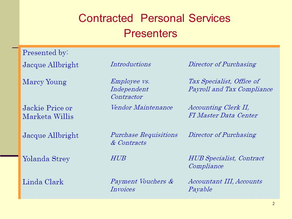 Contracted Personal Services Presenters Presented by: Jacque Allbright IntroductionsDirector of Purchasing Marcy Young Employee vs.